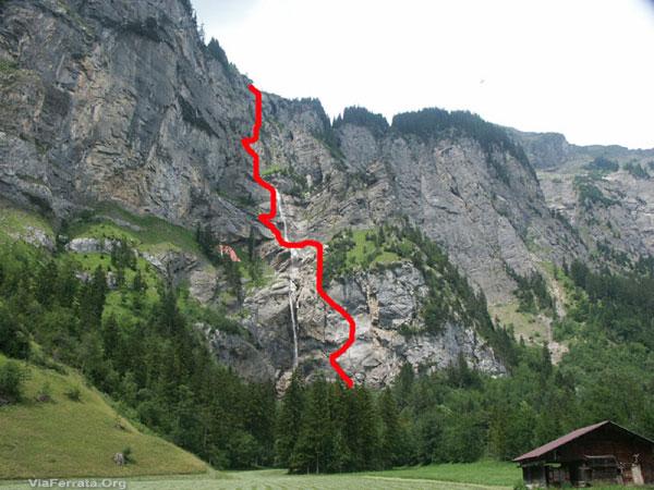 Klettersteig Allmenalp : Viaferrata e via ferrata allmenalp kandersteg bern